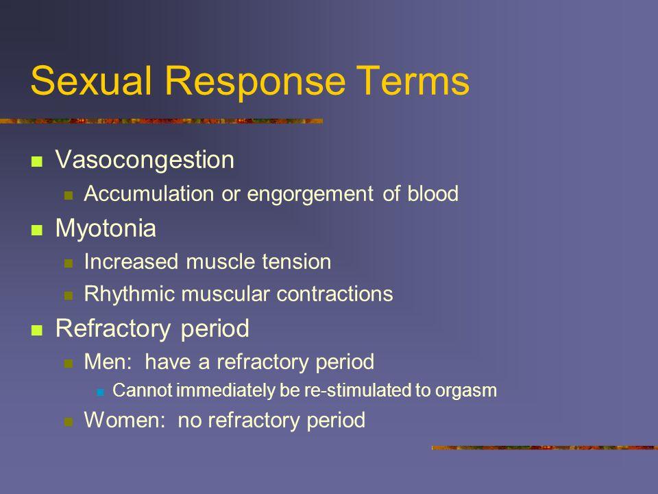 Sexual Response Terms Vasocongestion Myotonia Refractory period
