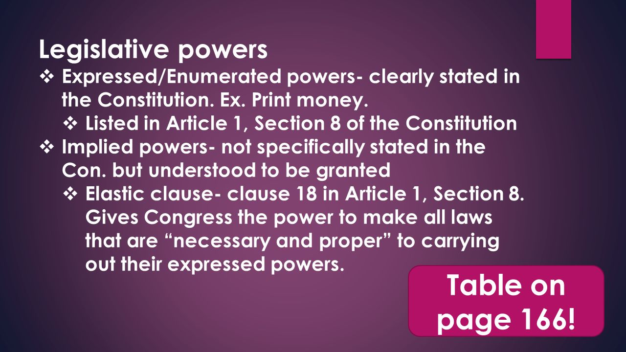 Chapter 5 Lesson 2 Powers Of Congress Ppt Download