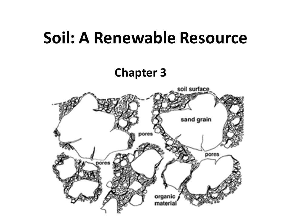 Geology chapter ppt video online download for Soil resources definition