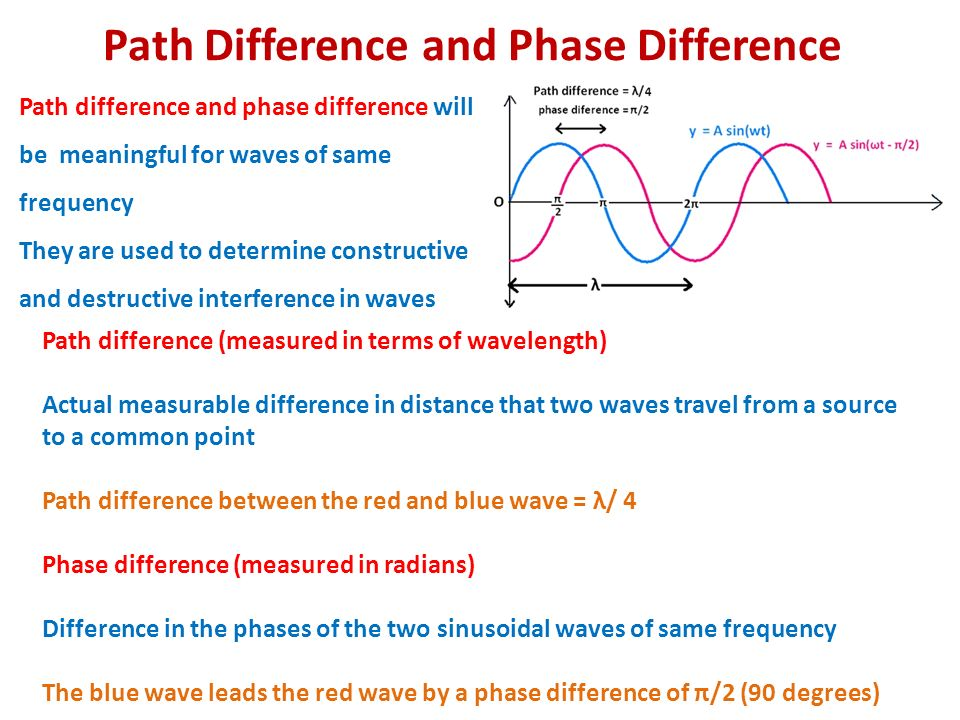 phase difference and path relationship questions