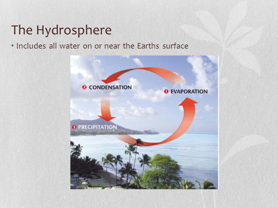 The Hydrosphere Includes all water on or near the Earths surface