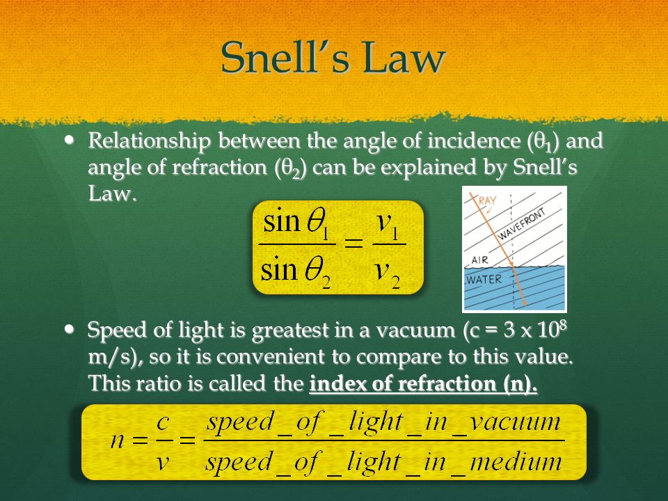 relationship between angle of refraction and index