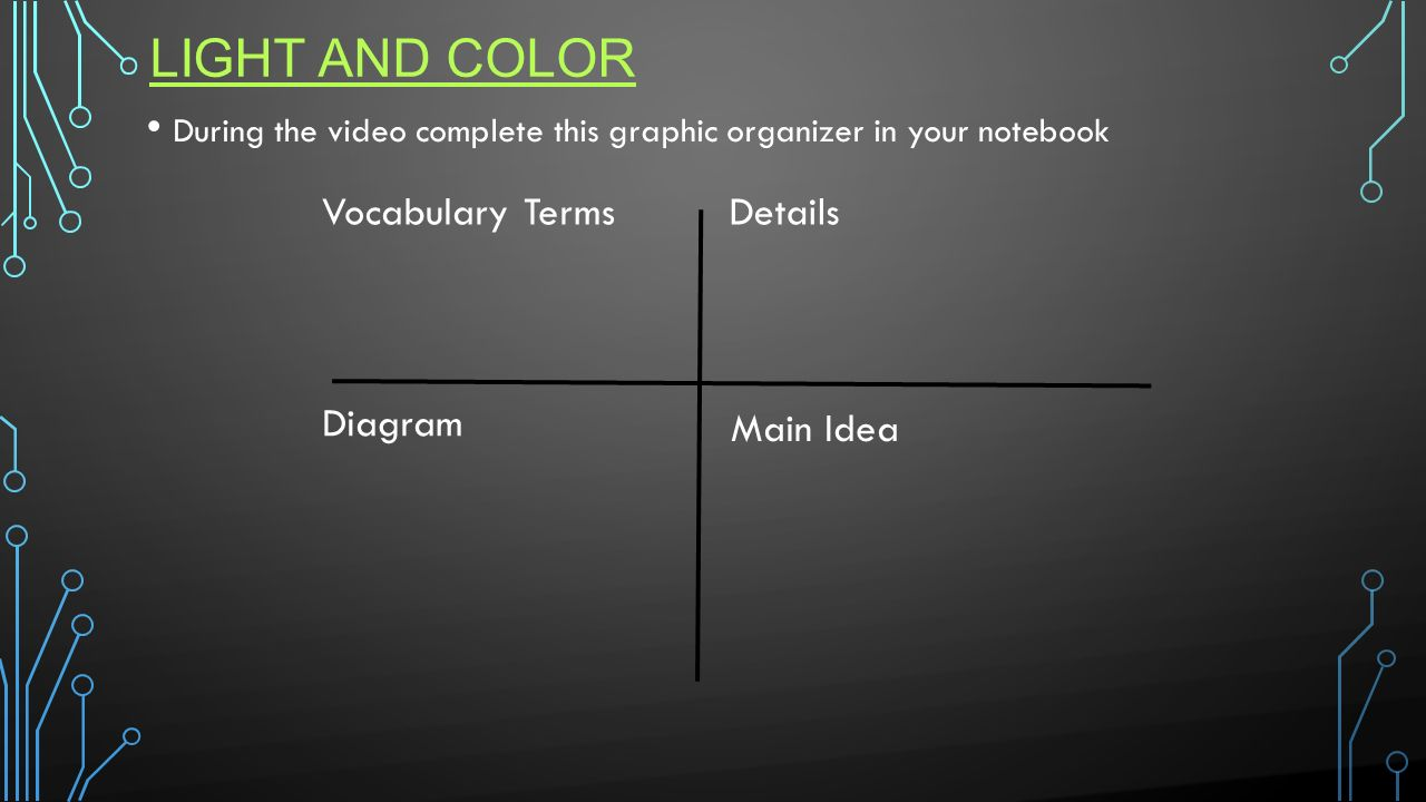 Light and Color Vocabulary Terms Details Diagram Main Idea