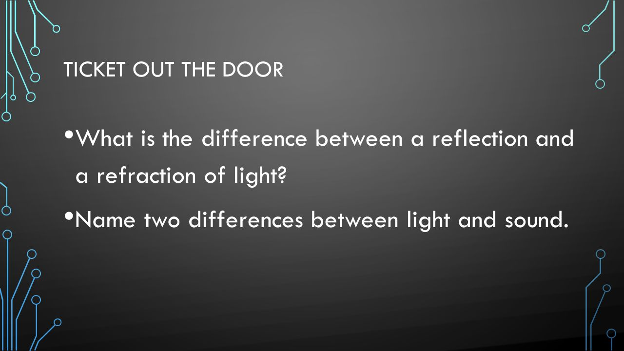 What is the difference between a reflection and a refraction of light