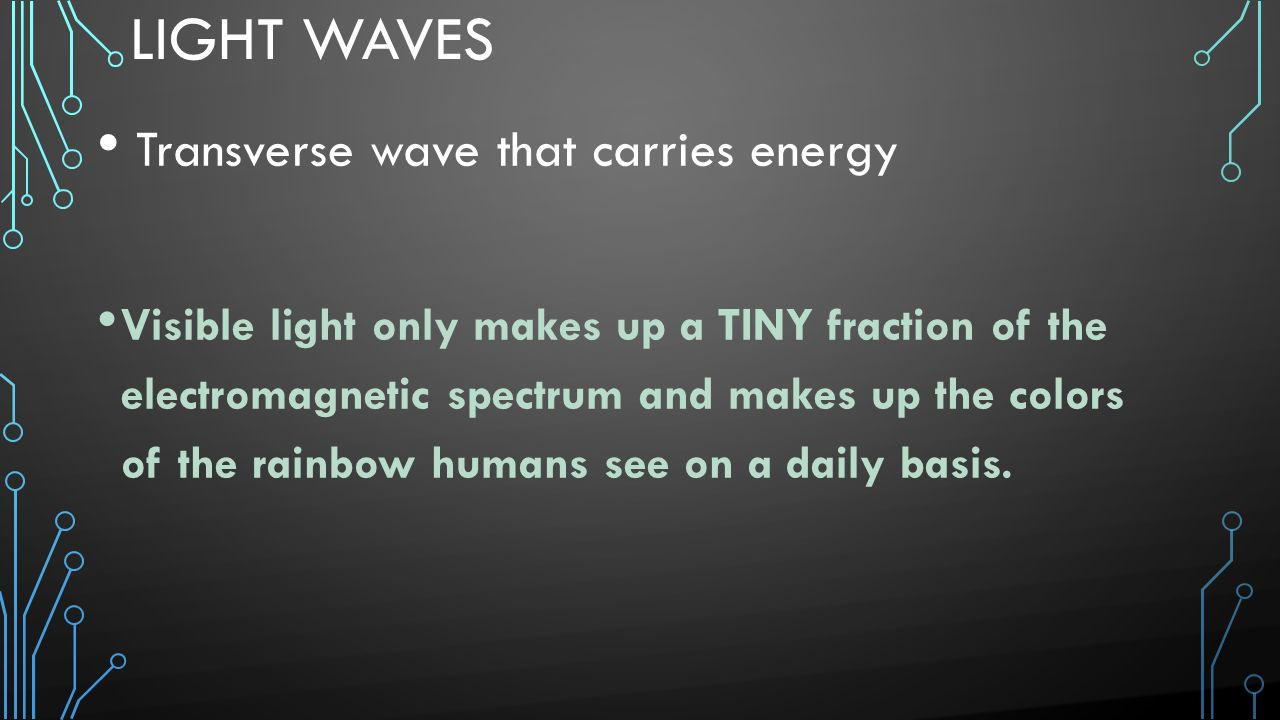 Light Waves Transverse wave that carries energy