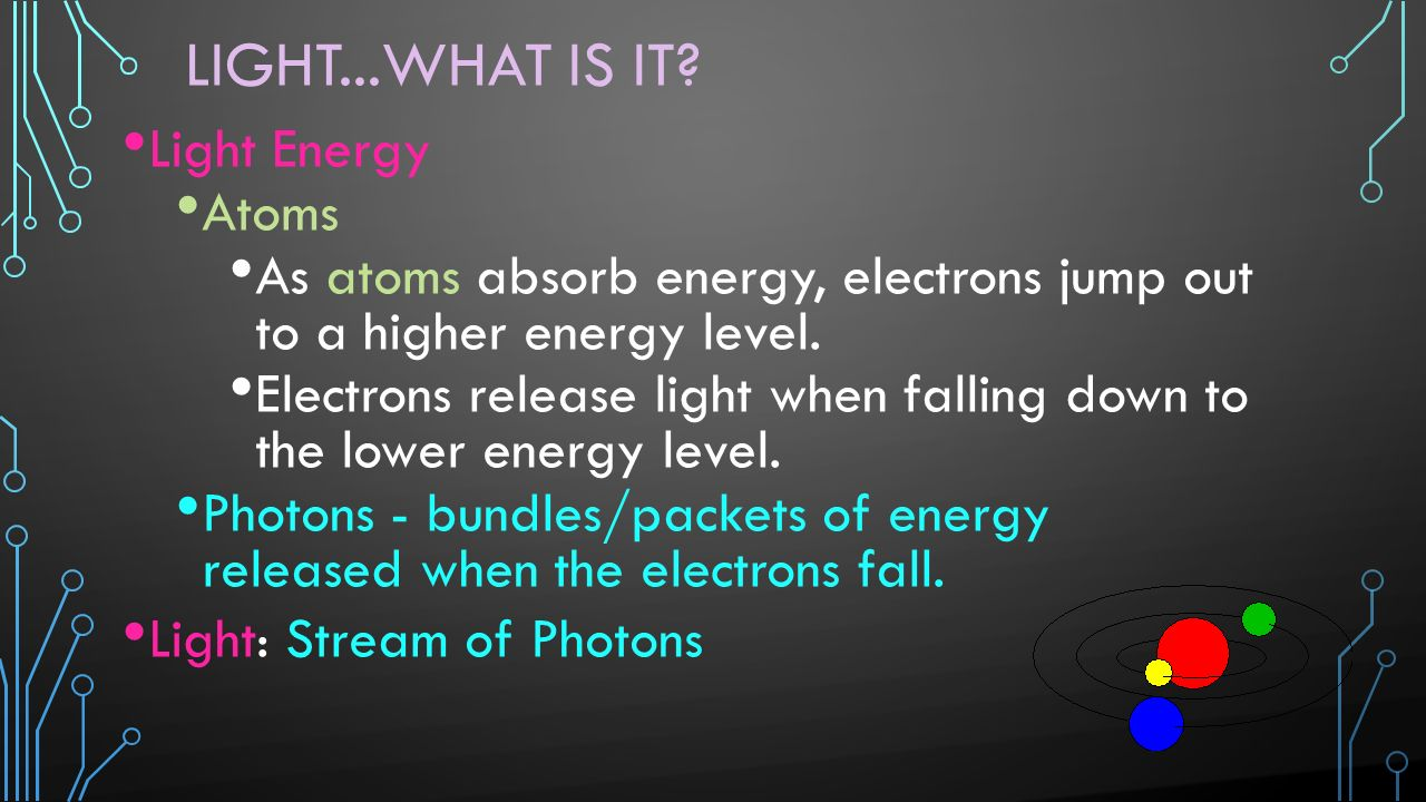 Light...what is it Light Energy Atoms