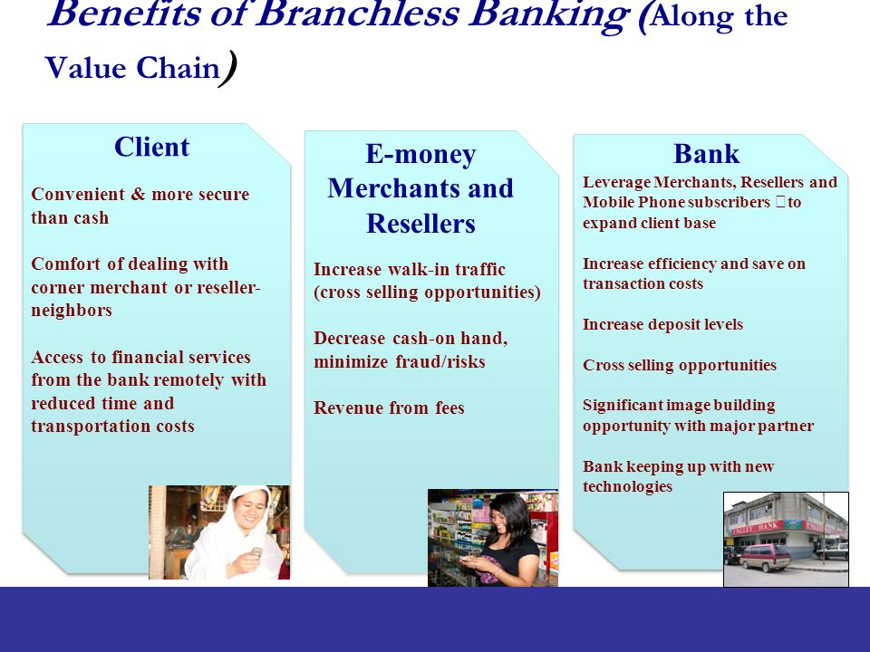 an introduction to the history of online banking services Online banking i s a simple and convenient way to  access account history,  general inquiries about santander's solutions and services atm/branches find a.