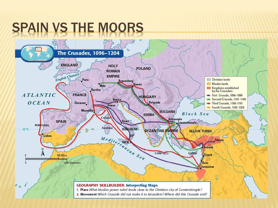 Spain vs the moors