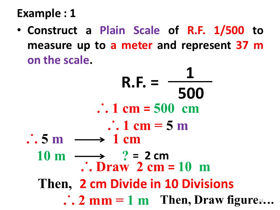 how to draw 1m in 1 75 scale