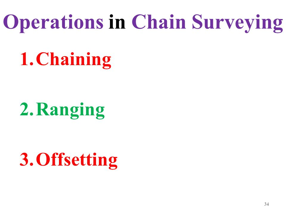 instruments used in chain surveying pdf