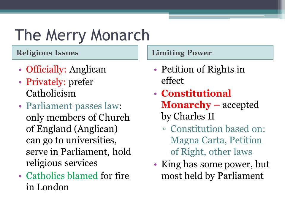 anglican church and the monarchy Frequently asked questions about the episcopal church and the anglican  as  the church of england is a state church which recognizes the monarch as her.