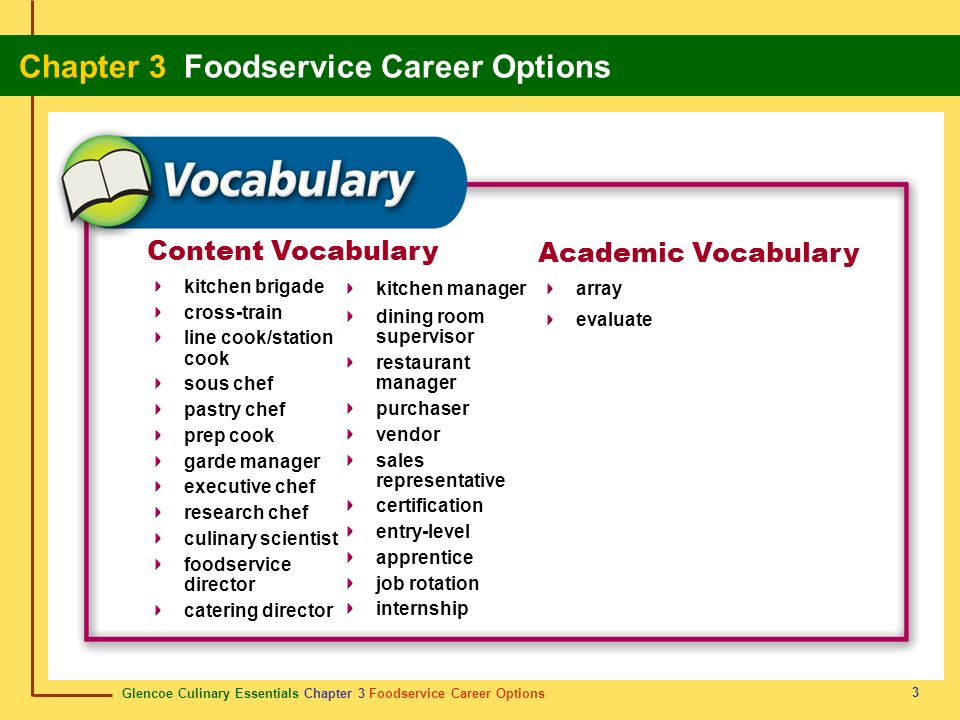 Restaurant Kitchen Vocabulary section 3.1 careers in foodservice - ppt video online download