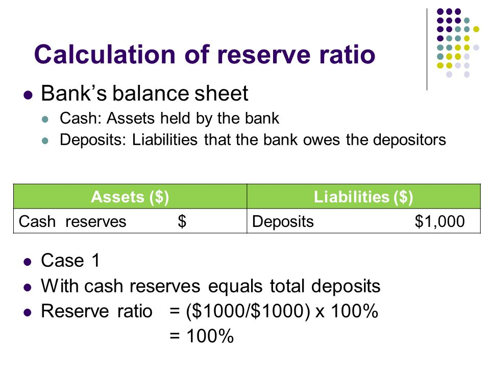 macroeconomic cash reserve ratio The liquidity coverage ratio (lcr) (1 month of maturity) is a short term ratio that  sets the  attracting more stable funding, which reduces (net) cash outflow.
