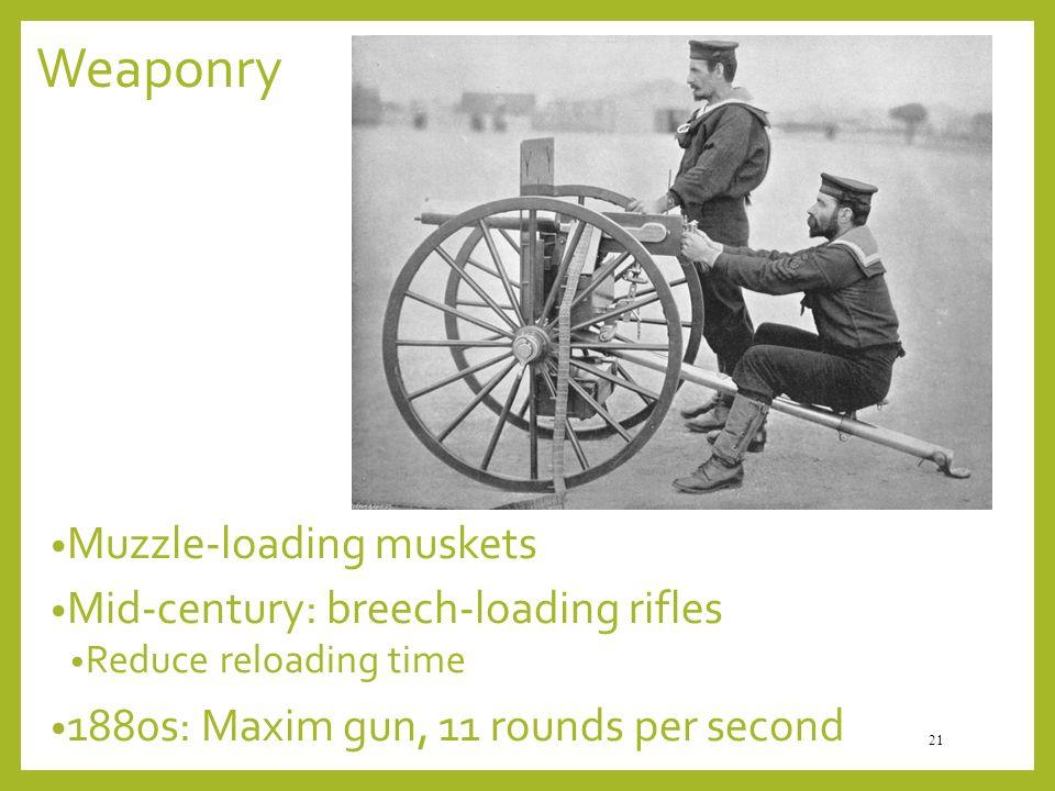 Weaponry Muzzle-loading muskets Mid-century: breech-loading rifles