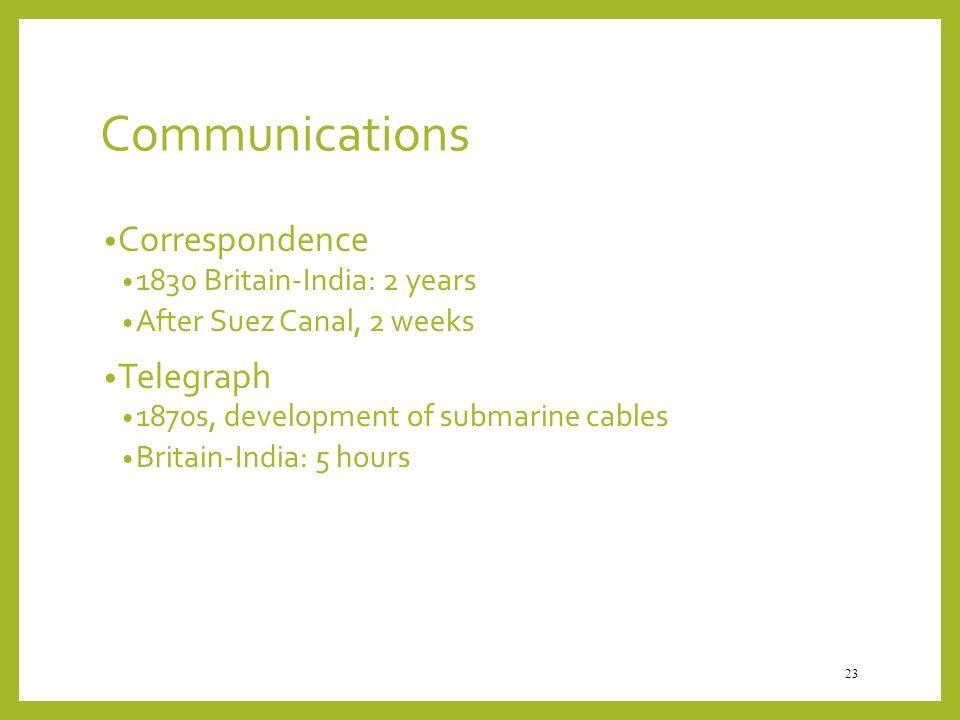 Communications Correspondence Telegraph 1830 Britain-India: 2 years