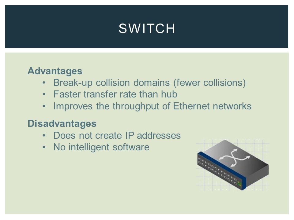 Network Systems 3.01 Understand the physical components of ...