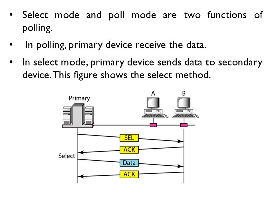 Select mode and poll mode are two functions of polling.