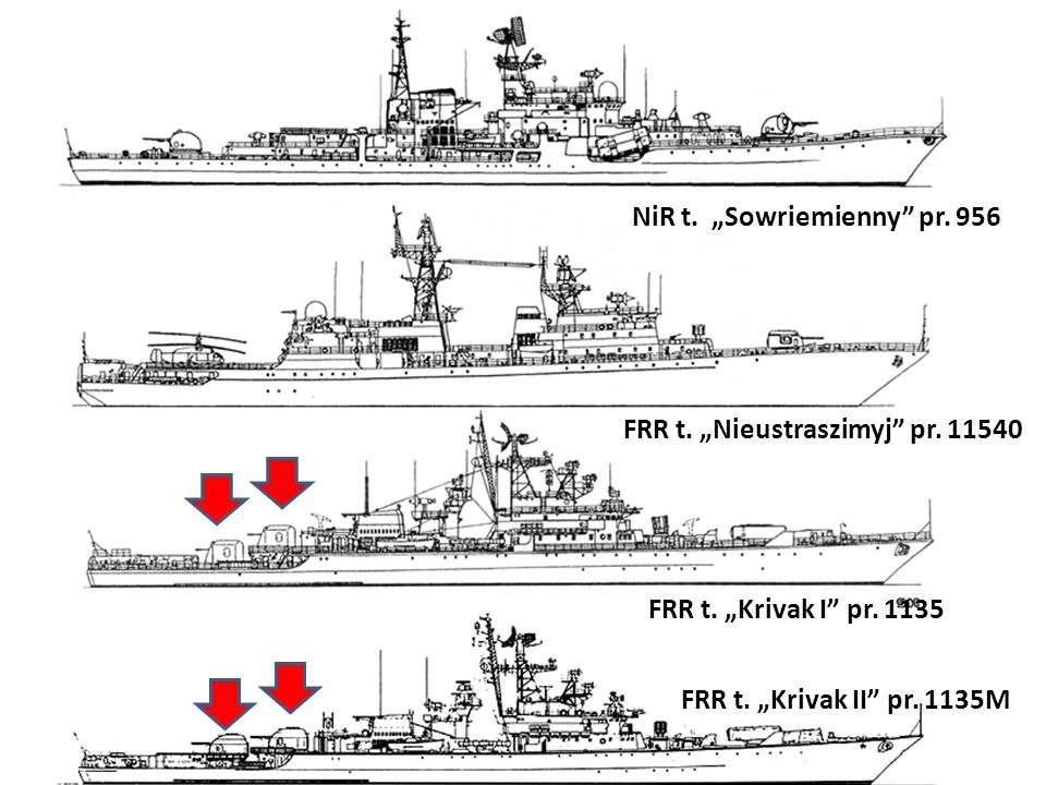 """NiR t. """"Sowriemienny pr. 956"""