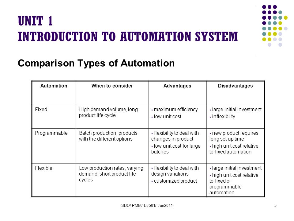 cost efficiency through system automation Use a fast, efficient e-invoicing solution why are so many companies and governments moving to e-invoicing automation helps them get paid faster and cut billing costs find out how it simplifies doing business and makes life ea.