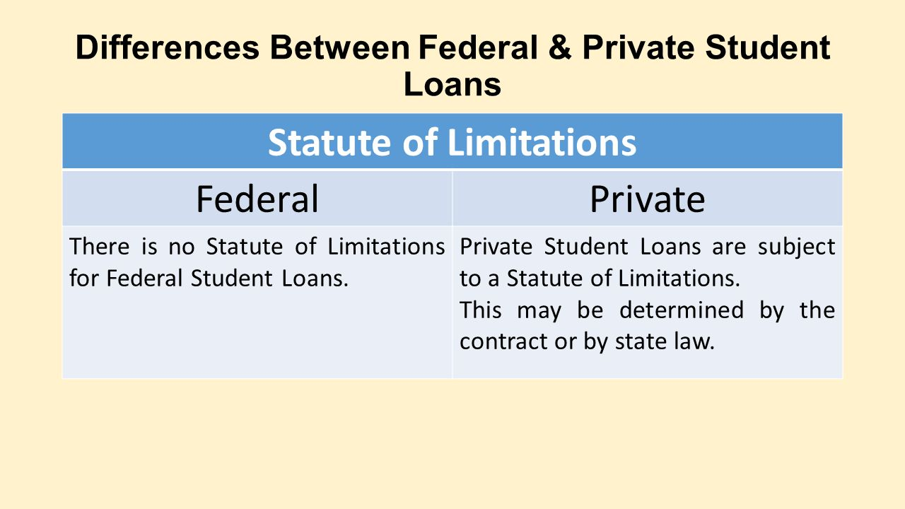 Differences+Between+Federal+%26+Private+Student+Loans.jpg