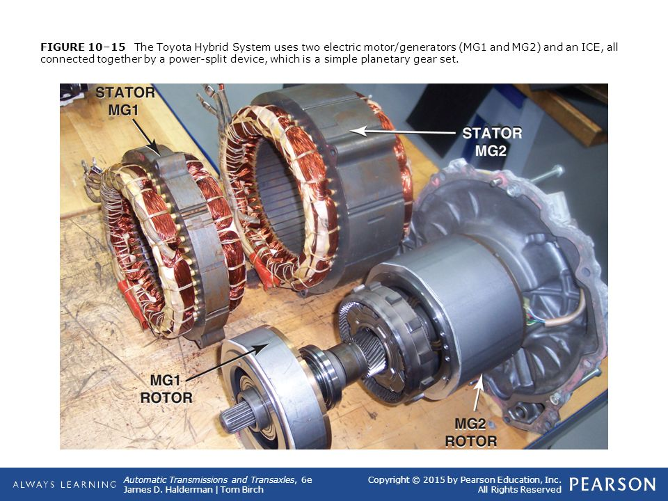 10 hybrid electric vehicle transmissions and transaxles ppt uses two electric motorgenerators mg1 and mg2 and an ice all connected together by a power split device which is a simple planetary gear set sciox Image collections