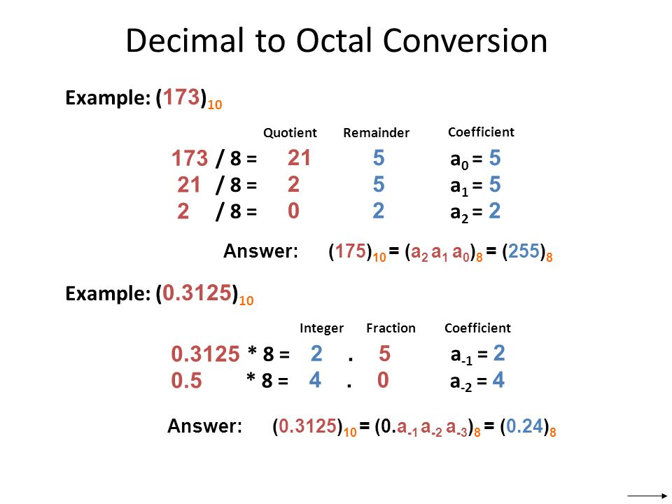 Binary number conversion to octal