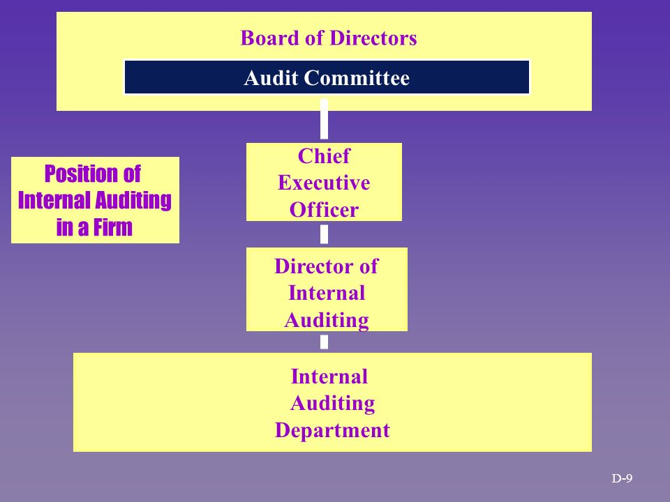 board of directors and audit committee The audit committee, formed in 1998, is composed of three members two members are independent, including the chairman this corresponds to the two-thirds of directors recommended by the afep-medef code ms géraldine picaud is chairman of the audit committee since the departure of mr alan thomson on 8 november 2016.