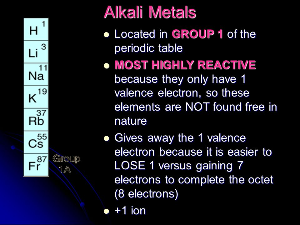 Periodic table where are the alkali and the halogens located on elements and their properties ppt video online download periodic table urtaz Image collections