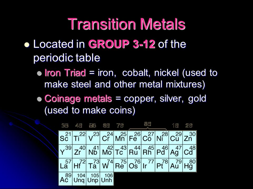 Elements and their properties ppt video online download 14 transition metals located in group 3 12 of the periodic table urtaz Gallery