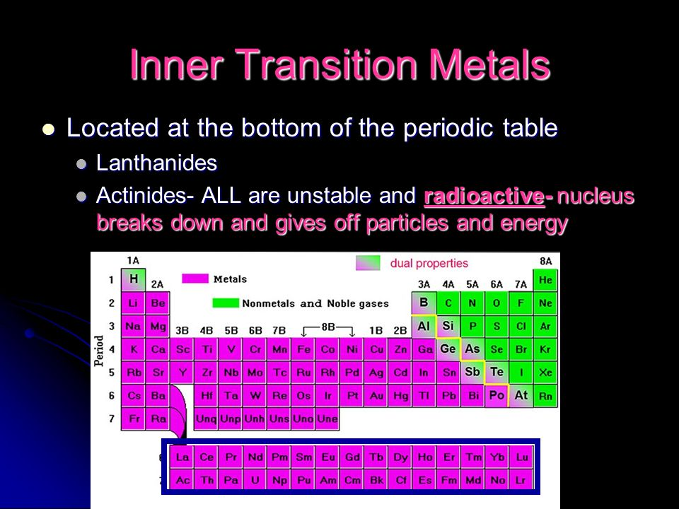 Elements and their properties ppt video online download for Table th bottom