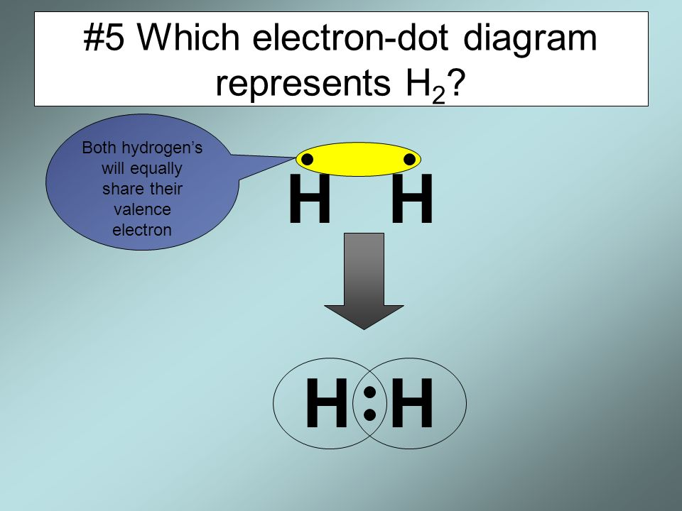 dot diagram of h2o2 ionic solids characteristics - ppt video online download dot diagram hydrogen