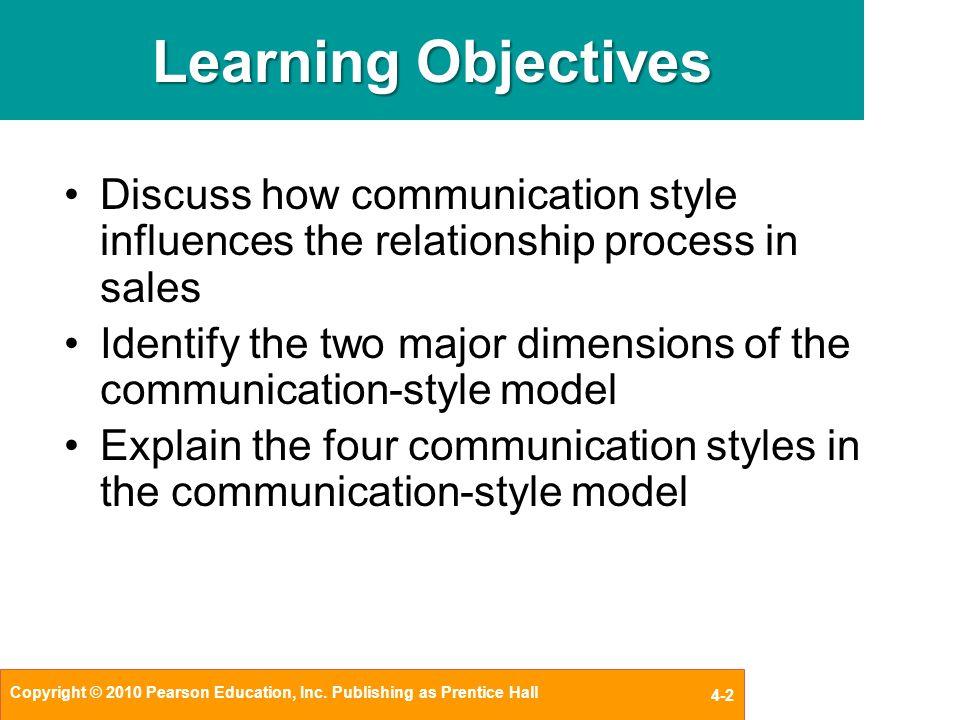 2 2c explain how to adapt communication