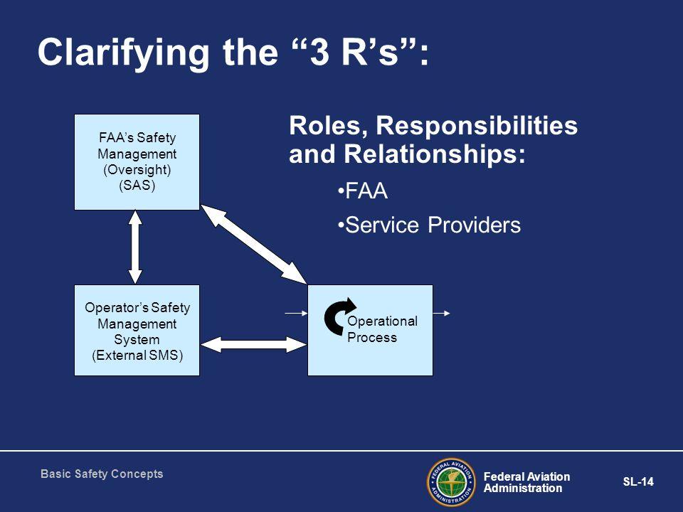 1 understanding roles responsibilities and relationships Essay for pttls l3 unit 1 - roles, responsibilities and relationships in responsibilities and relationships in lifelong understanding roles, responsibilities.