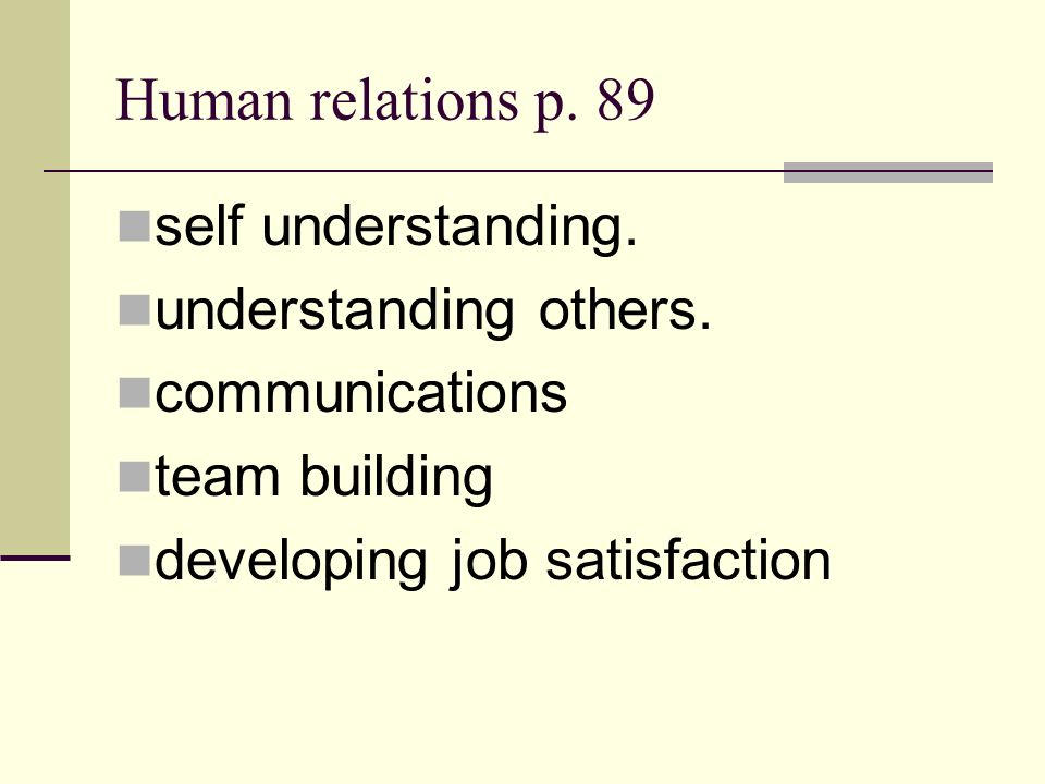Human relations p. 89 self understanding. understanding others.