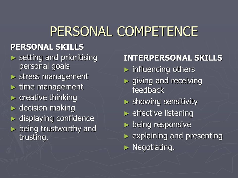Personal and Professional Skills & Attributes