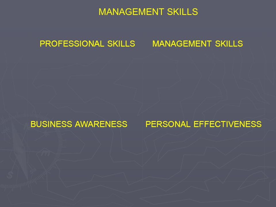 personal professional skills How to write a professional profile  skills section: 250  our builder knows exactly which template you need to use based off of your work and personal life.