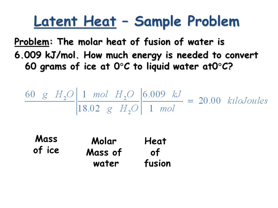 Measuring the Quantity of Heat