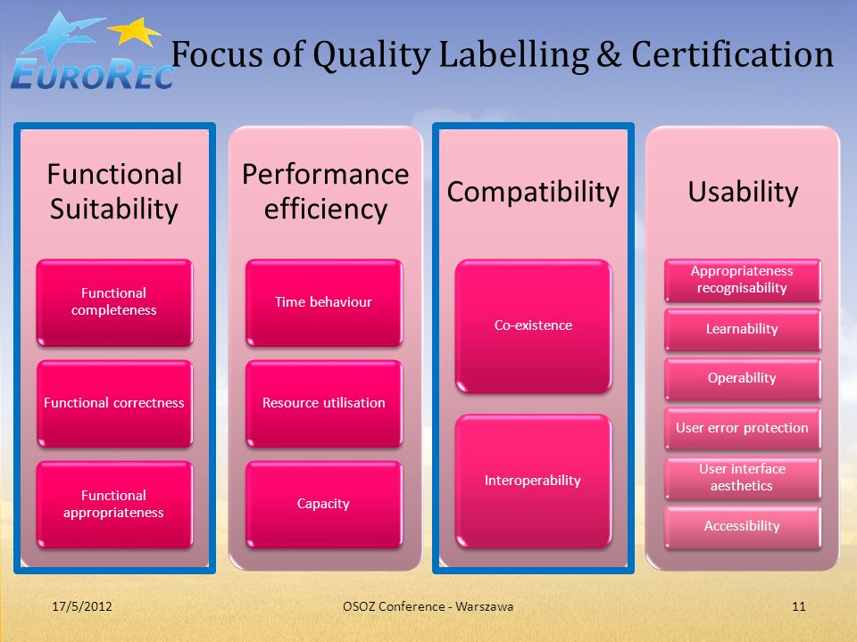 Focus of Quality Labelling & Certification