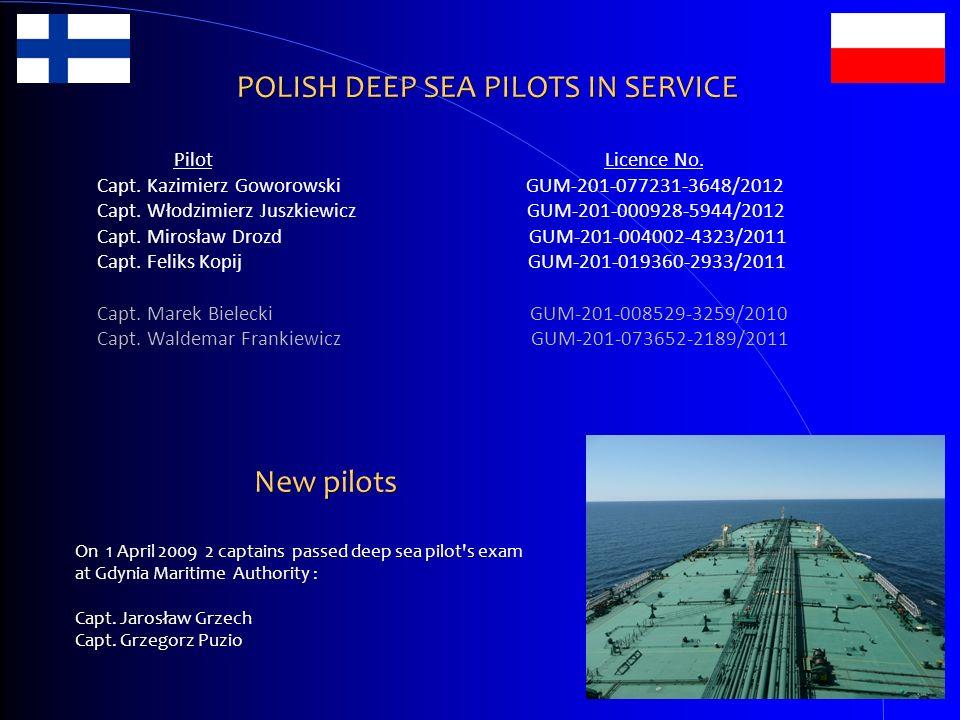 POLISH DEEP SEA PILOTS IN SERVICE