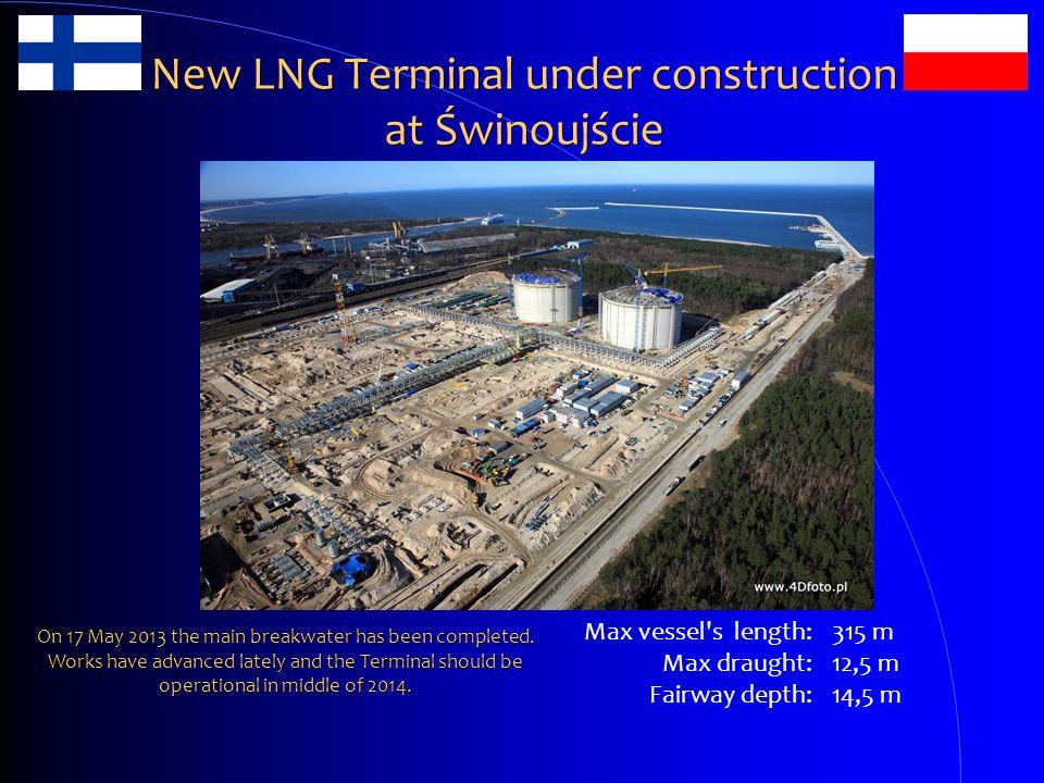 New LNG Terminal under construction at Świnoujście