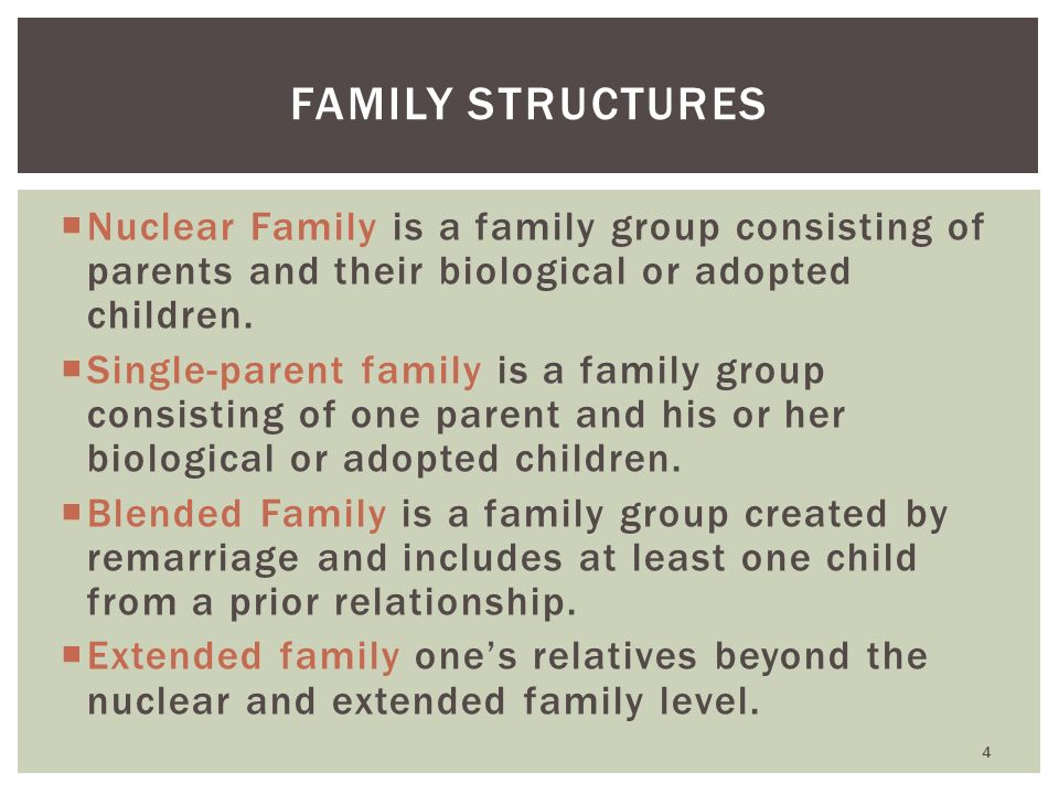 family forms include nuclear extended single parent blended family alternate relationships Parent and sibling relationships and the family experience published on the healthcare team should hold a broad definition of family to include parents integral to the design of appropriate palliative care strategies is knowing the type of family, nuclear, single parent, blended.