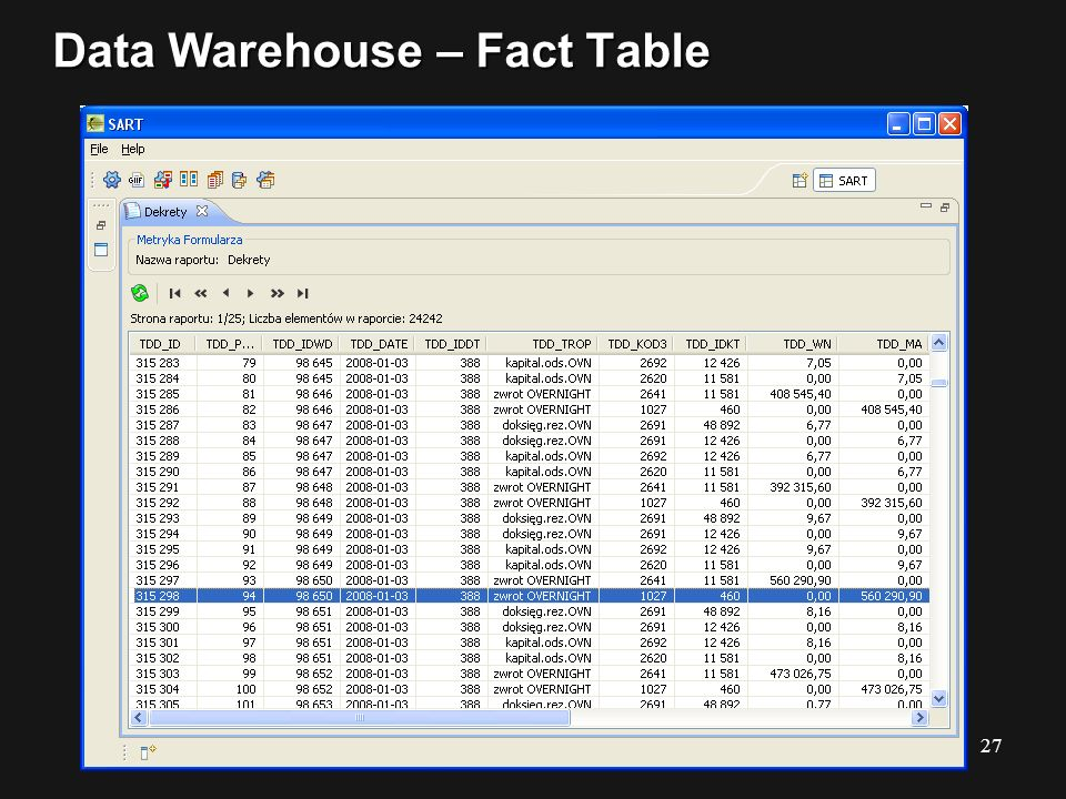 Data Warehouse – Fact Table