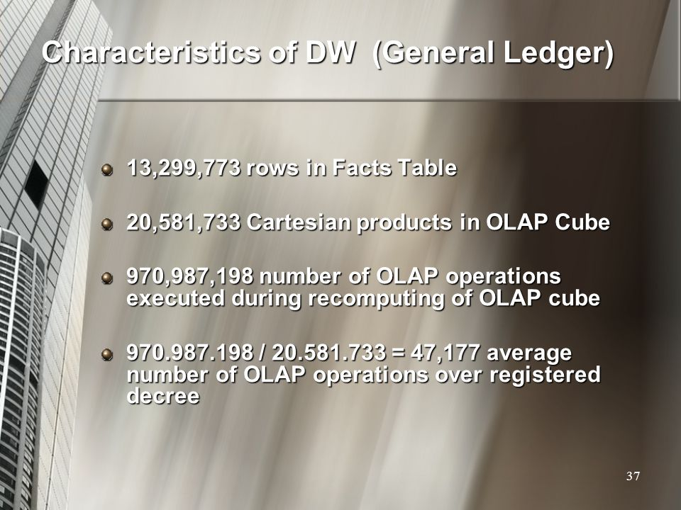 Characteristics of DW (General Ledger)