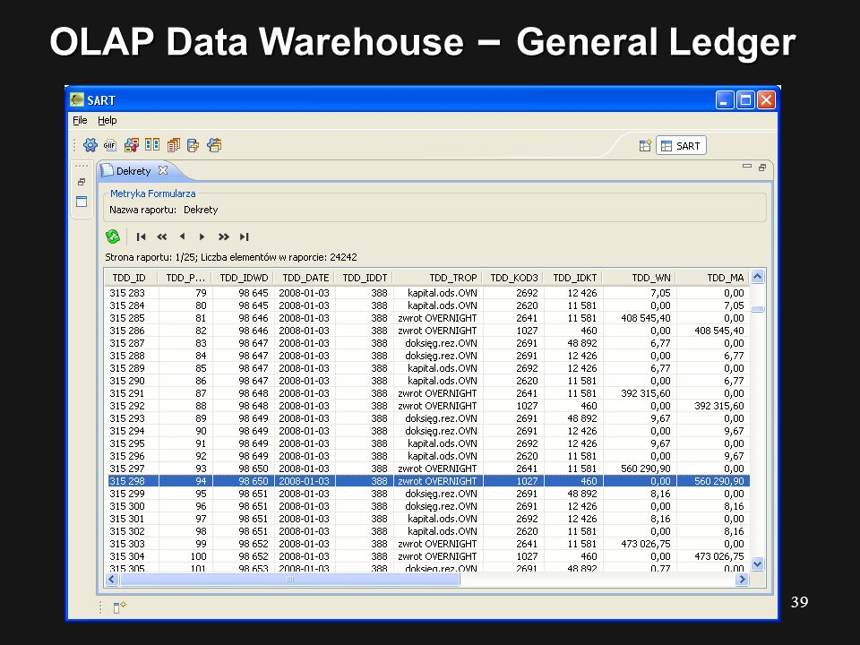 OLAP Data Warehouse – General Ledger