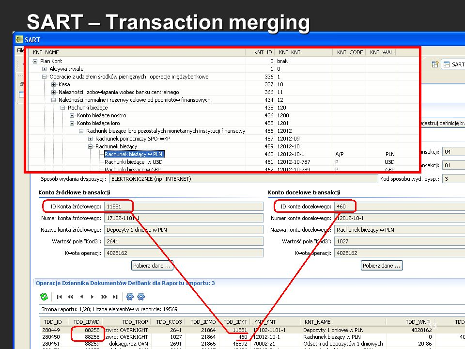 SART – Transaction merging