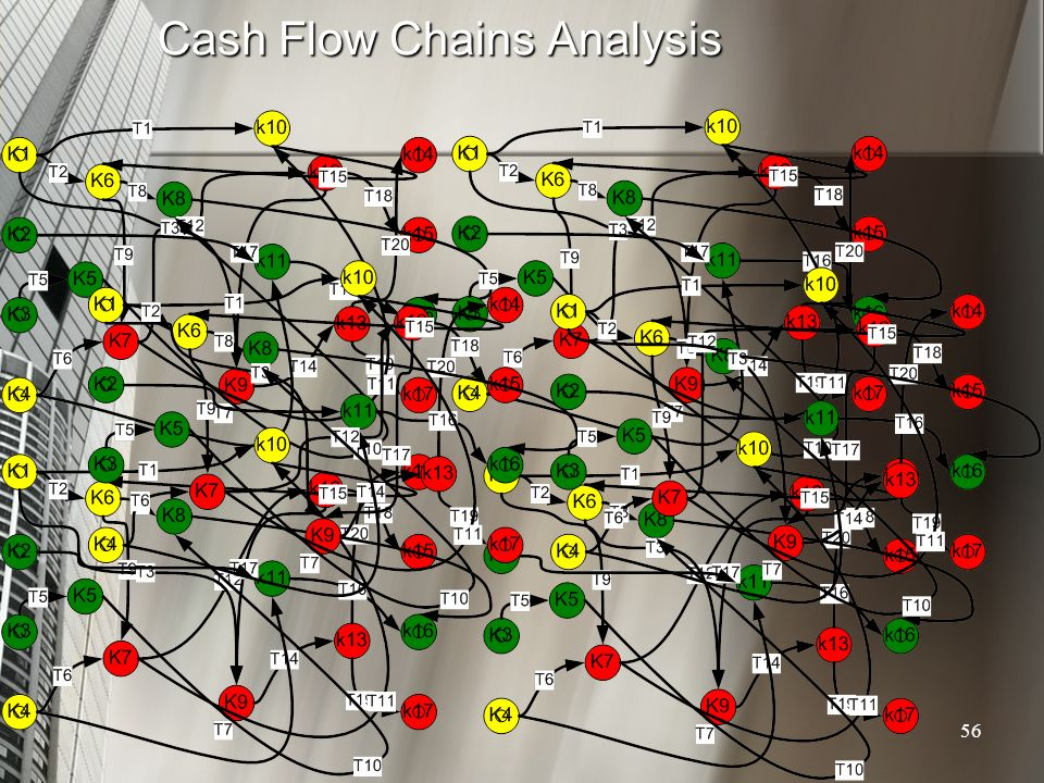 Cash Flow Chains Analysis