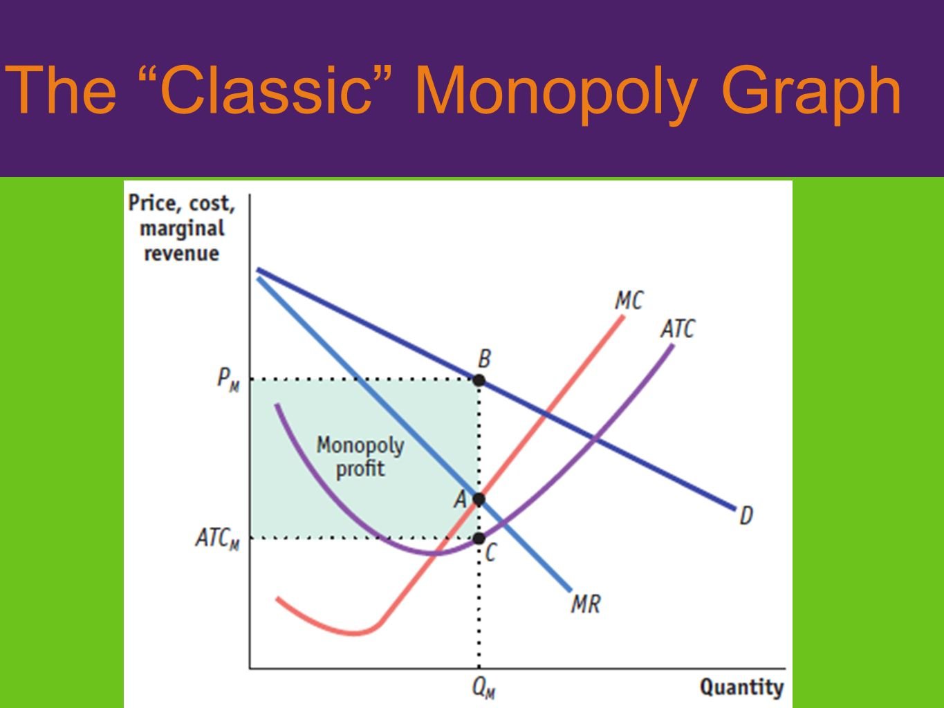 explanation monopoly oligopoly perfect competition and mon Monopoly and oligopoly are economic market conditions but much higher than perfect competition (where there is a large number of buyers and sellers.