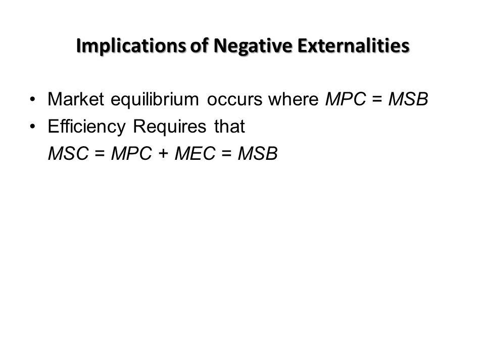 Implications of Negative Externalities
