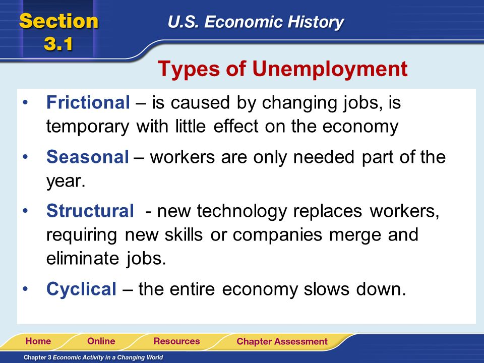 the causes and effects of unemployment on the economy of the united states Negative effects on the us economy caused by world war 2  although popular opinion holds that the united states economy significantly  causes of the second.