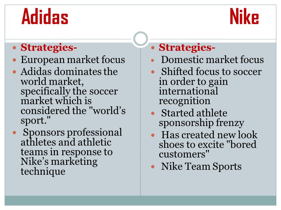international market strategy of nike To put the two brands' stories into perspective, we've commissioned a handy set of infographics showing their market capitalizations over the past 15 years.
